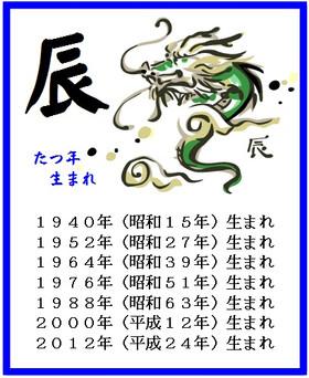 生まれ 年 昭和 38